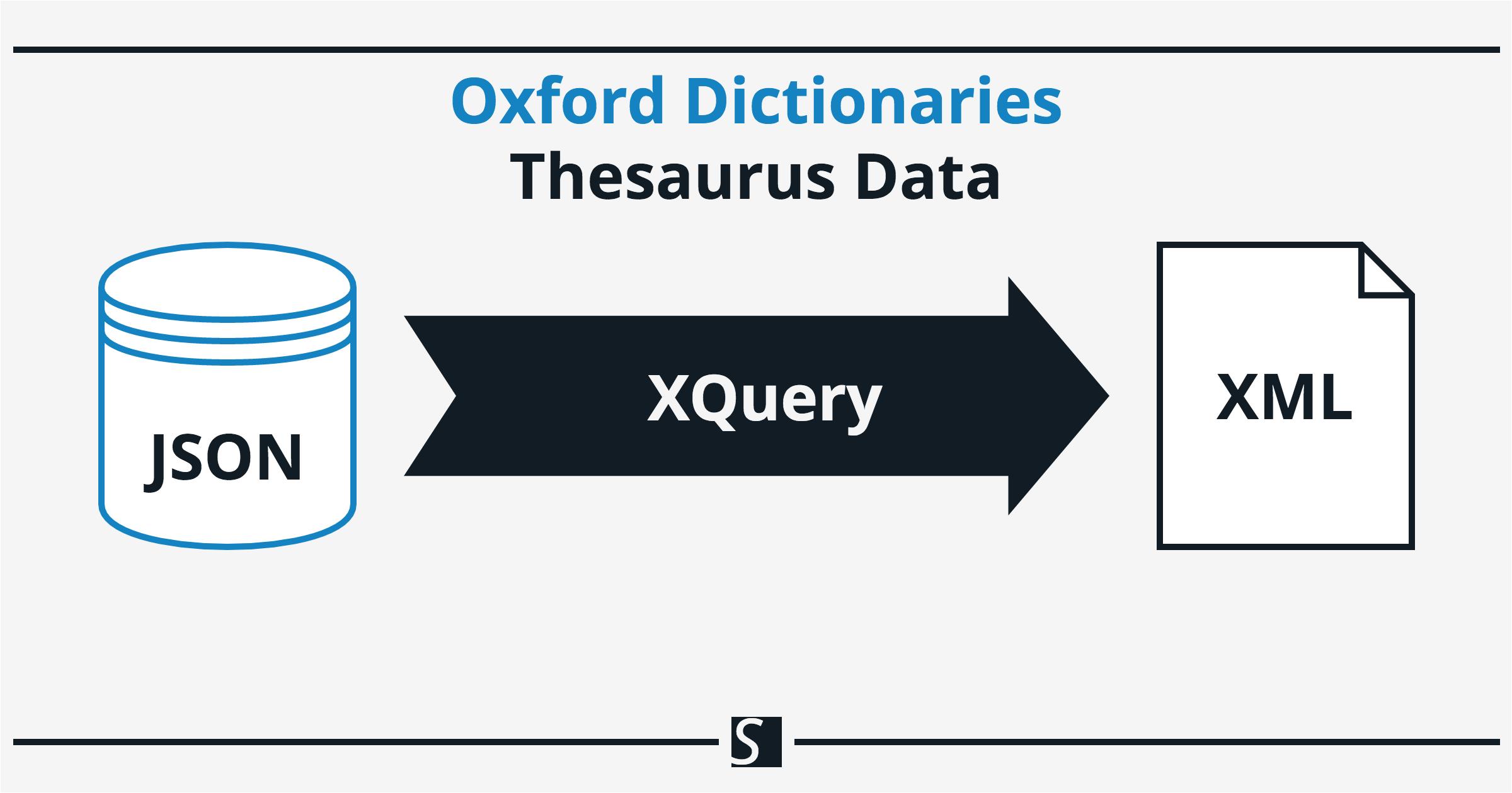 Retrieve oxford dictionaries api thesaurus data as xml with xquery retrieve oxford dictionaries api thesaurus data as xml with xquery and basex ccuart Images